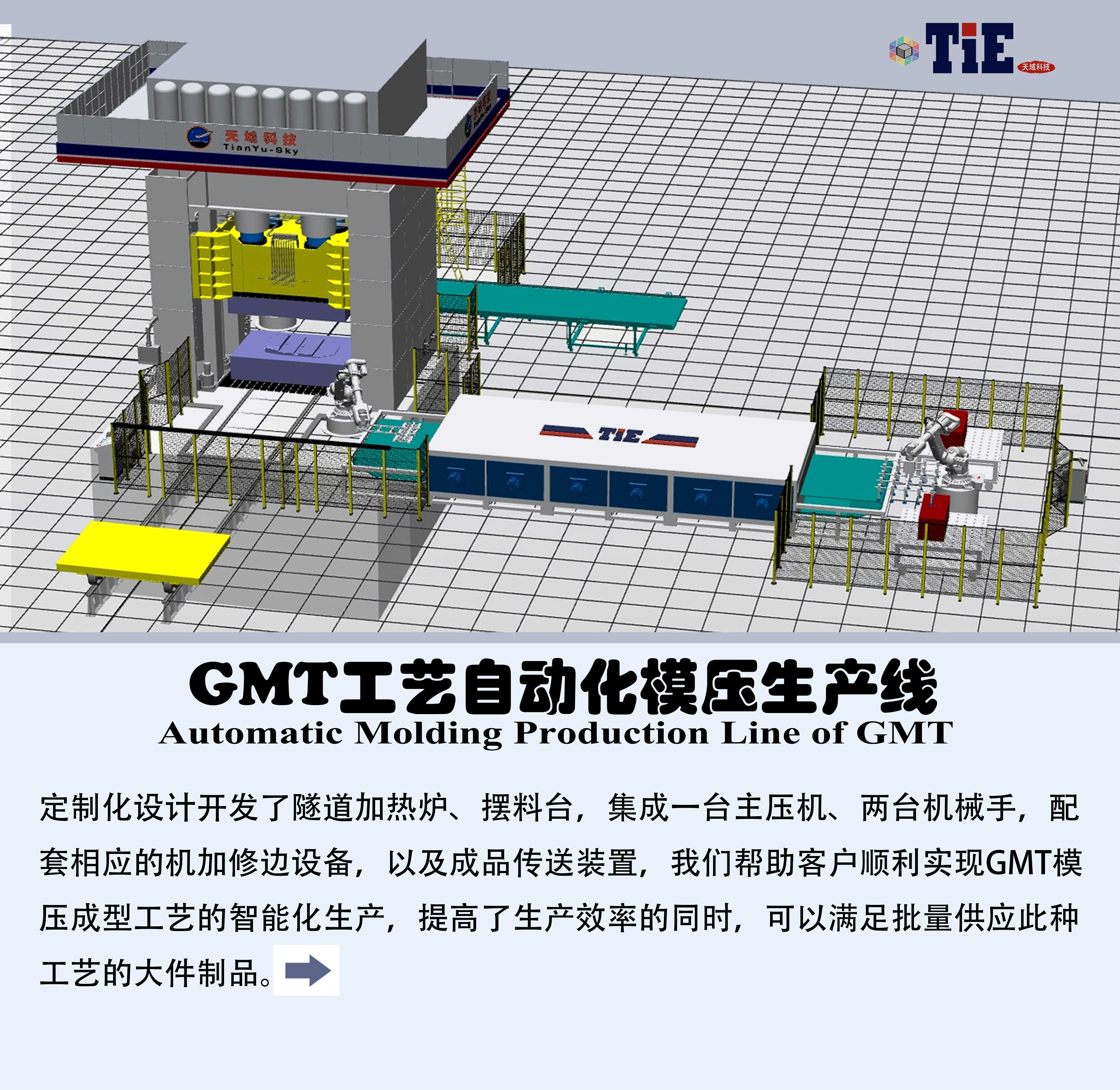 GMT模壓產線用圖