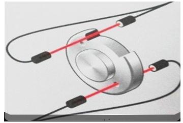 通过微小孔径测转速