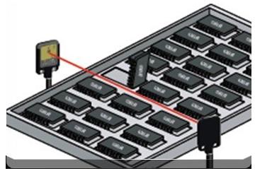 芯片放置状态检测