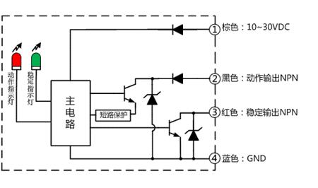t18圆形接插式光电传感器 双指示灯灵敏度可调 邦纳banner同款