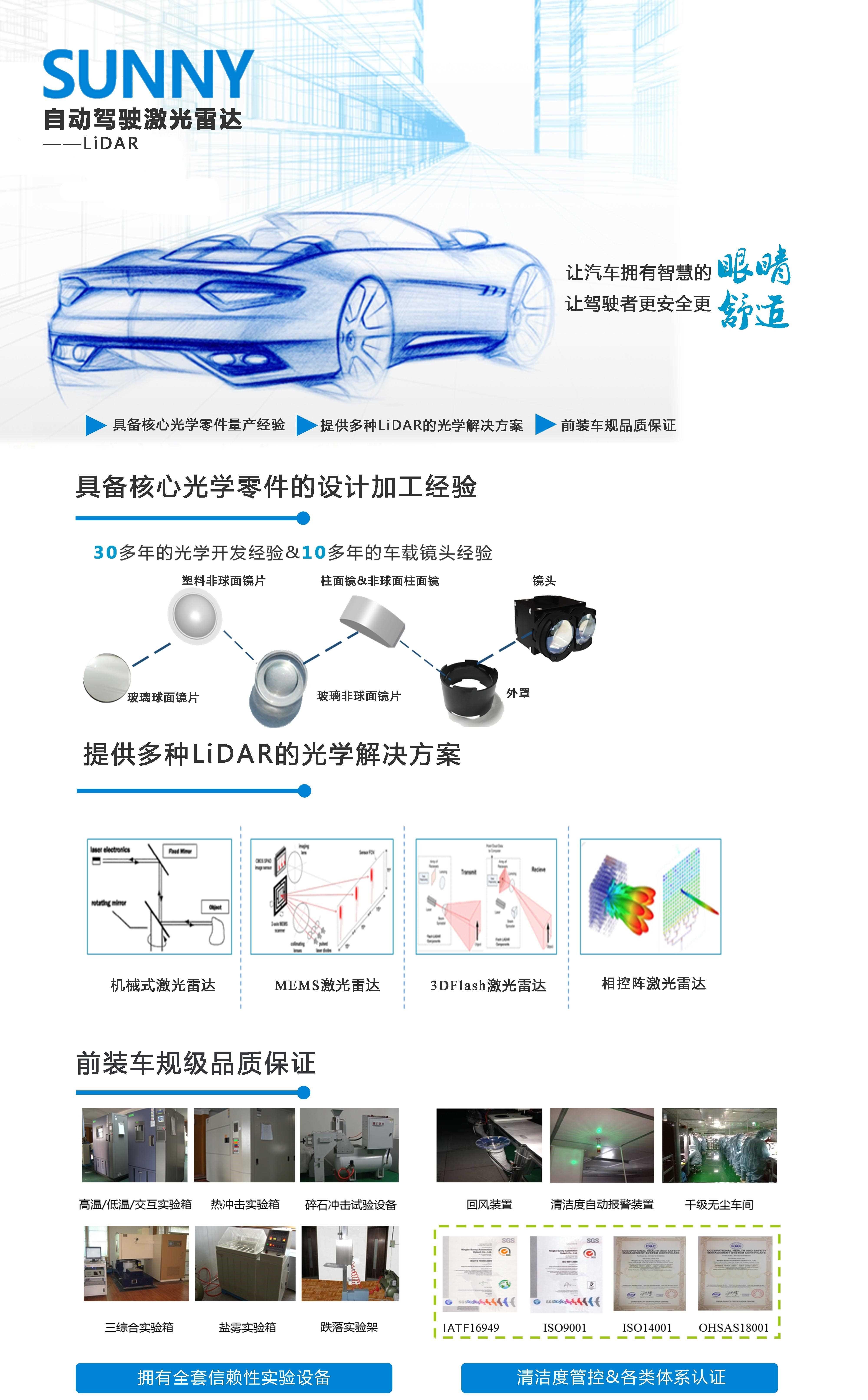 网站二级页-激光雷达