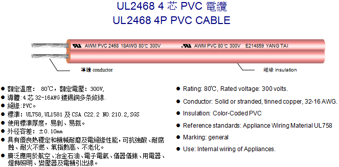 UL2468