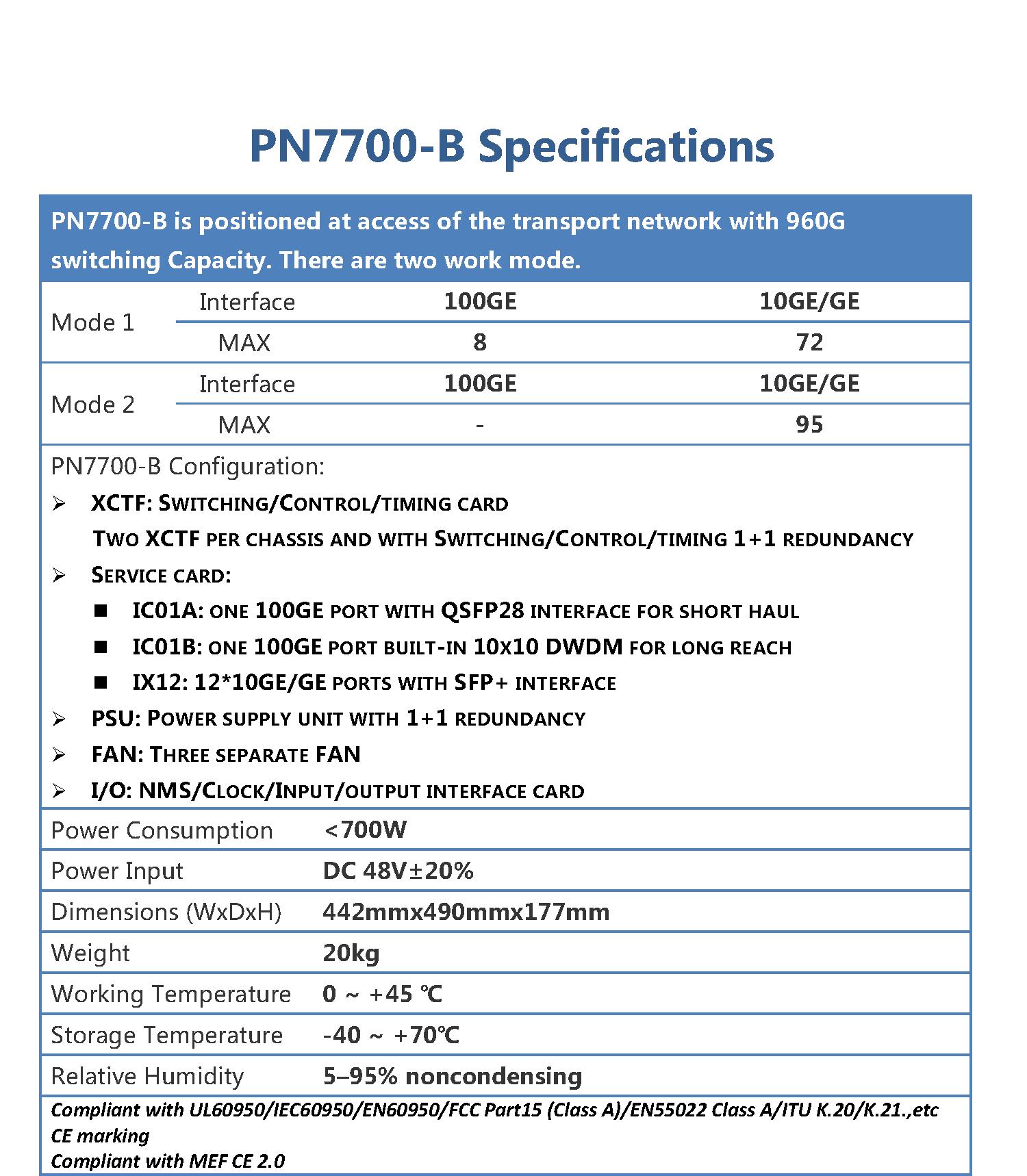 PN7700-BPortfolioDatasheet另本_页面_1