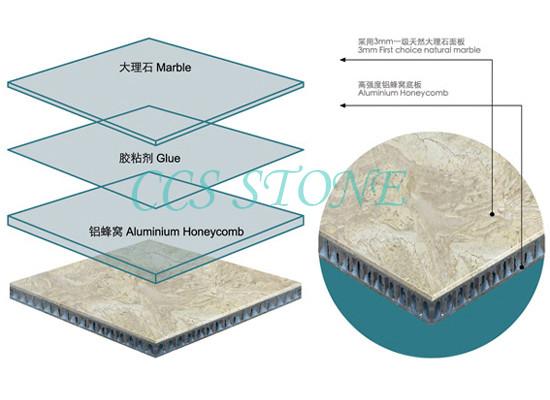 marble_aluminium_honeycomb_composite_stone