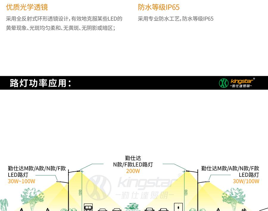 M款路灯-详情页-中文版_14