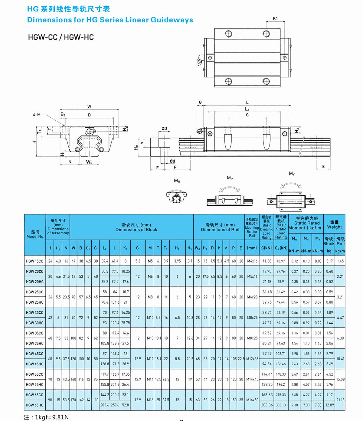 HGW-CCHGW-HC-14