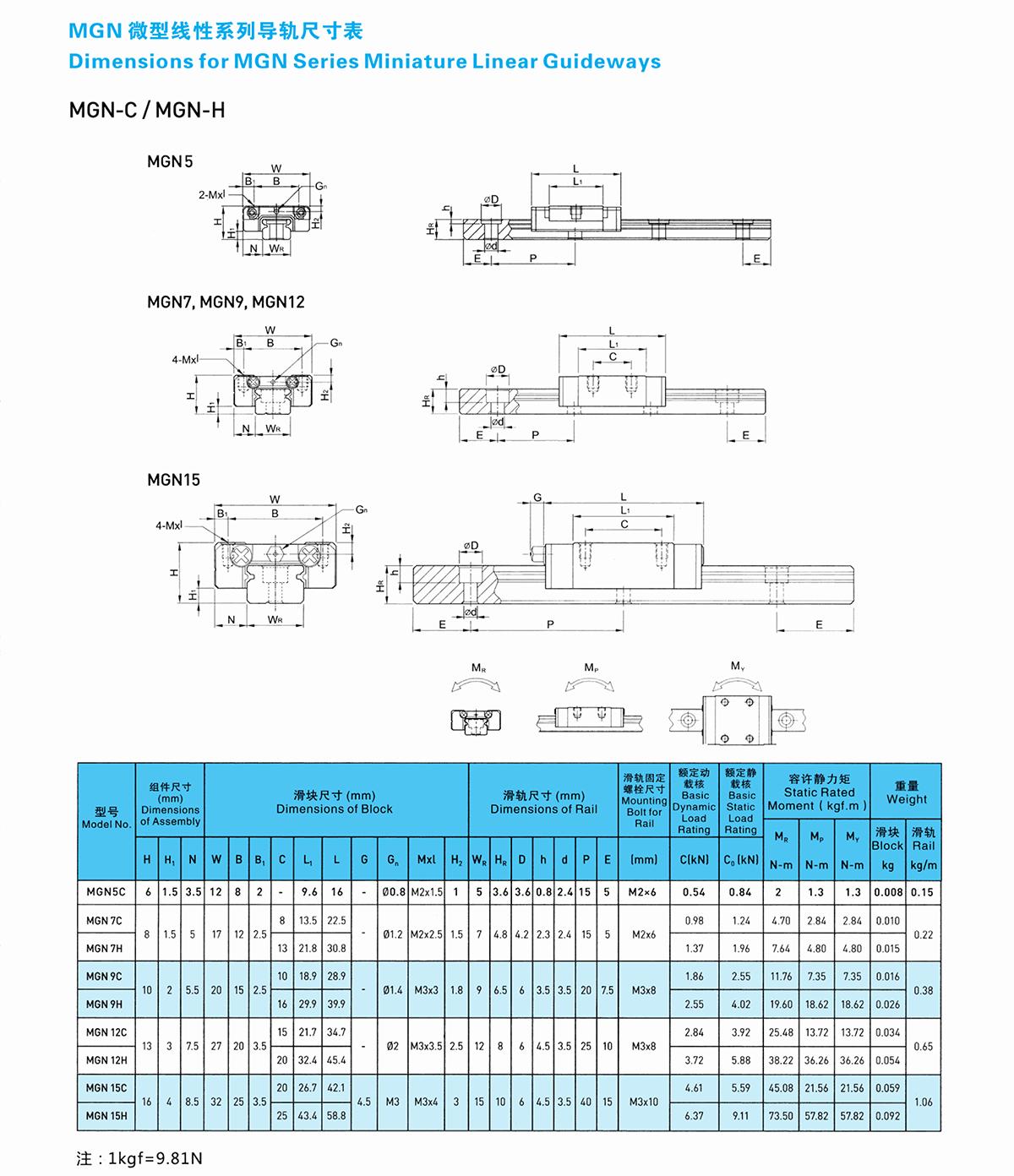MGN-CMGN-H-18