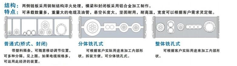 钢制拖链结构图