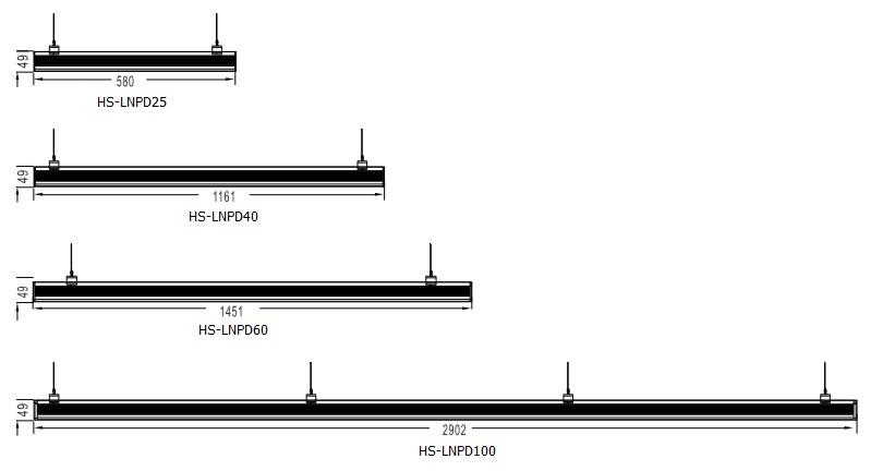 LNPD-Dimensions