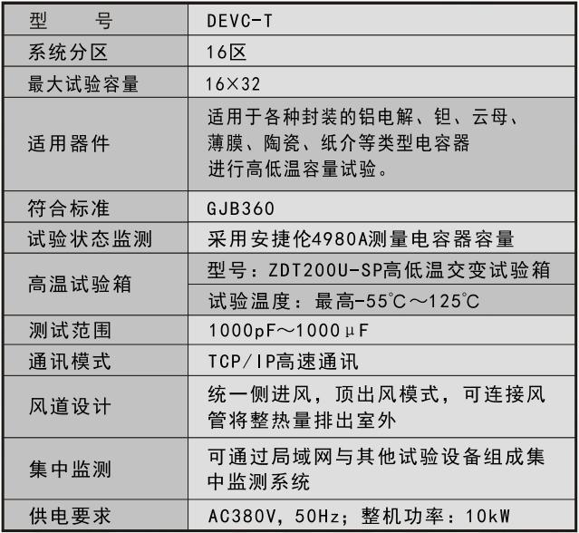 DEVC-T