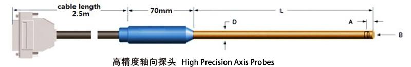 High-Precision-Axis-Probes