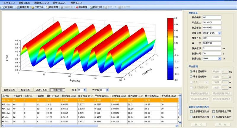 DX-2012RA-Multipolar-Magnetic-Field-Distribution-Tester-5