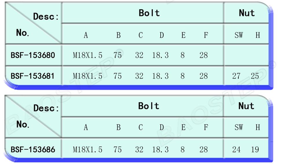 BSF-153680-153686